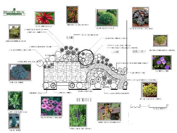 design-layout3
